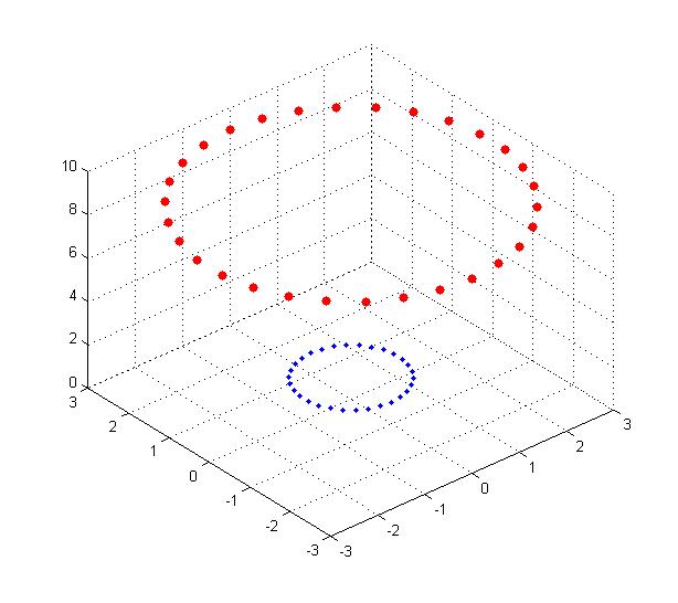 机器学习实战教程(九):支持向量机实战篇之再撕非线性SVM
